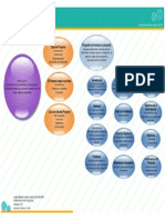 ingrid giron mapa conceptual pdf
