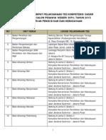 Daftar Lokasi Tkd 01112013