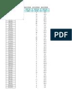 Datos_de_PPT_2014II