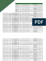 Base de Datos de Viveros Registrados Feb 2013