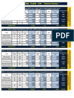 District Finincial puri fee