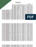 Data Siswa Tahun 2014-2015