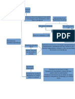 Mapa Conceptual Herramientas
