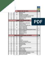 Variables Esenciales Check List