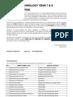 Design Technology -Intro Diffifferentiation (y78)