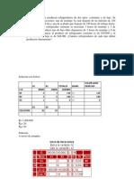 Ejercicio Metodo Simplex