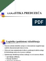 Logistika preduzeca