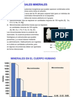 Sales Minerales BIO