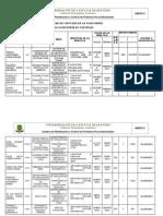 Cuacro Planificacion y Control PPP