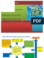 Mapa. Macro Marketing