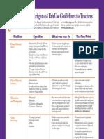 teachercopyright chart