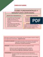MECANICA DE FLUIDOS.pptx