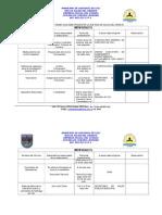 Cronograma Informes Del 2010