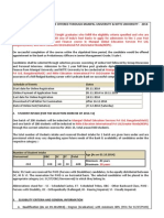 ADMISSION-PGD(B&F)-HO-HRDD-2014-15_Revised.pdf