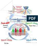 Mapa Mental, Crowdsourcing