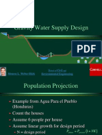 Water Supply Components
