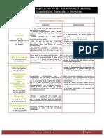 cuadro-resumen-vacaciones.pdf