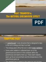 Heat Greenhouse Effect