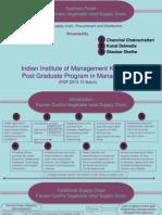 Agents of Disruption IIMKashipur