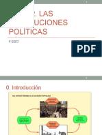 Tema 2 Las Revoluciones Políticas