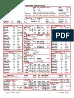 Setup by Location PDF