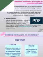 13-03-12-2_material-gradualidadutarios.pdf