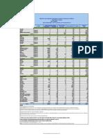 2014 Oct 24 Cha CHIKV Casos Autoc Import Se 43