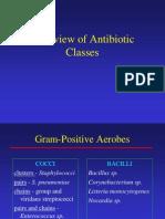 Antibiotic Clases