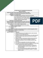 Convocatoria No. 0336 Unila - Becas Para Estudios de Tercer Nivel en Brasil