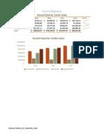 Apellido Nombre 1A Quarterly Sales