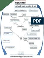 Apresentação_mapa Conceitual Inclusão