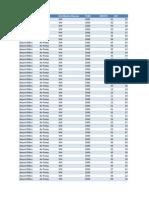 GBI Data Explorer V02