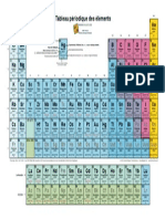 Tableau Periodique Des Elements chimiques