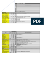 Rates Analysis