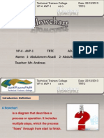 flowchart 2