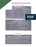 Referéncias Rápidas Para La Interpretación WISC-IV