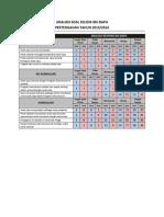Analisis Soal Selidik Ibu Bapa 2013 2014.docx