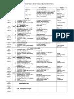 Rancangan Pelajaran Bahasa MalaysiaTingkatan 2