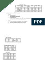 Struktur Tabel 2