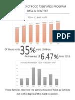 2014 EFAP Data