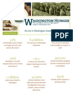 Hunger Fact Sheet