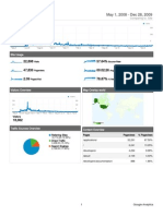 Analytics Rig 20080501-20091228 Dashboard Report)