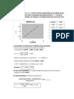 Informe Nº07 de Lab. de Física 1