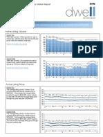 Ocean City MD Real Estate Report - Nov. 2014