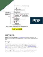 Gap Model of Mos