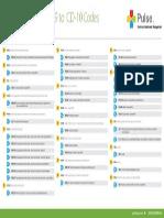 Pediatric_ICD10Conversion.pdf