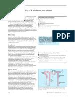 ABC of Heart Failure Management Diruretics ACE Inhibitors and Notrates