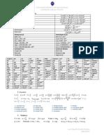 Tabla de Formulas - FIS 014
