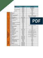Frecuencias segun NFPA