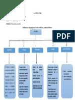 Practica 4 Mediante un Organigrama Grafico realice un análisis del Dinero.Nº 04